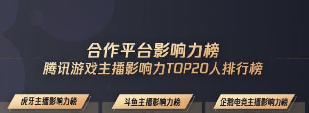 腾讯游戏直播影响力榜单:PDD、张大仙均上榜